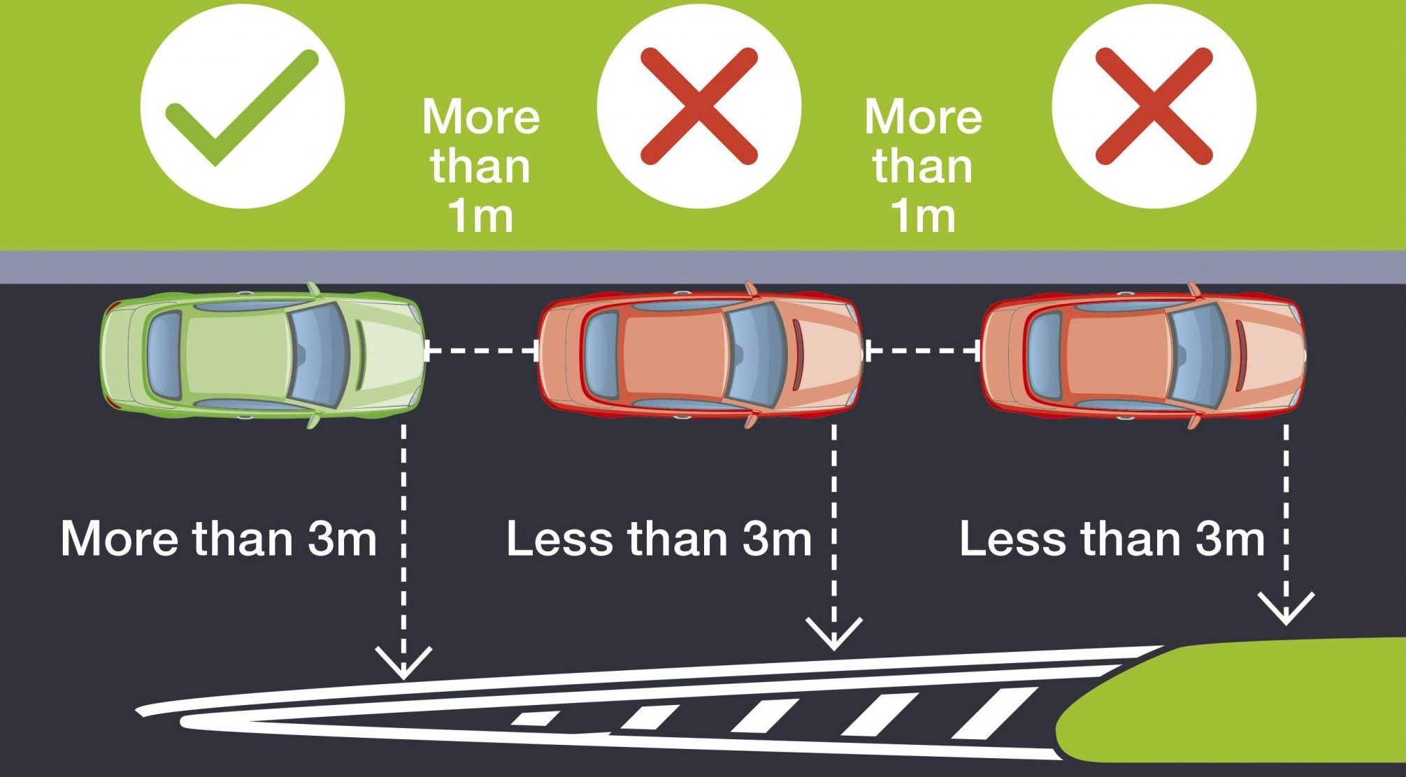 11 places you can't park | samotor The RAA Magazine